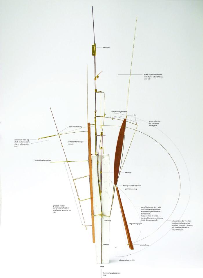 Vertikal Konstruktion 1 april